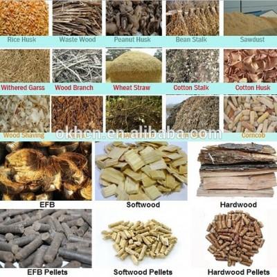 Agro pellets