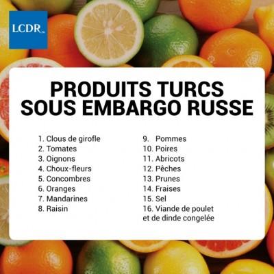 Produits turcs sous embargo russe