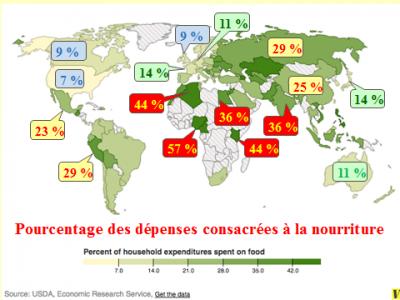 pourcentage-des-revenus-consacres-a-la-nourriture-dans-le-monde